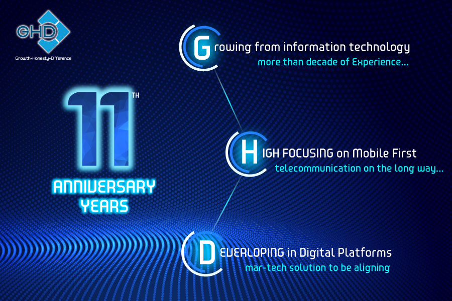 Kỷ niệm 11 năm thành lập Công ty Cổ phần Đầu tư và Công nghệ GHD 2021
